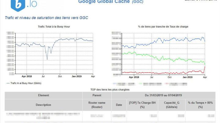1 Sizing GGC - Google Cache